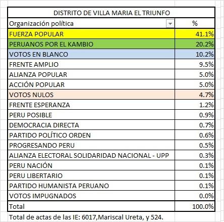 Villa Maria Elecciones