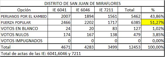 II Vuelta San Juan Mira