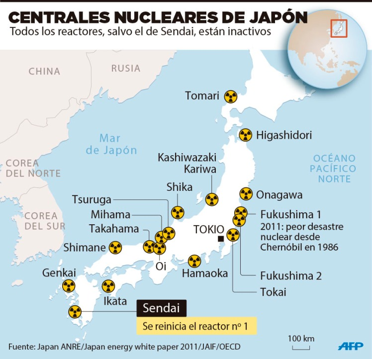 Centrales nucleares de Japón