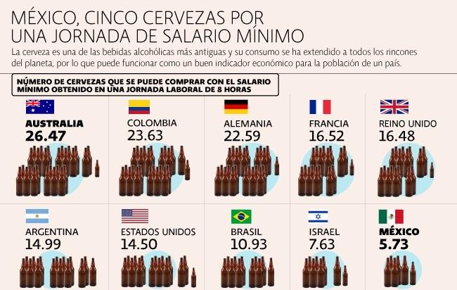 cerveza_310317