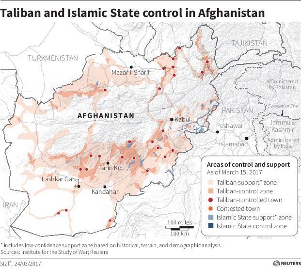 Afganistan marzo 2017