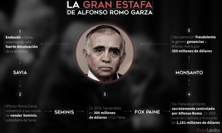 ROMO-LA-OTRA-GRAN-ESTAFA